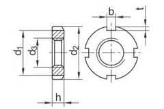 DIN 981 standard
